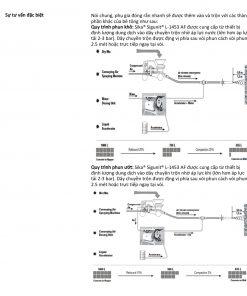 Quy trình thi công Sigunit L-1453 AF