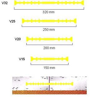 Chi tiết sản phẩm sika Waterbar mẫu V