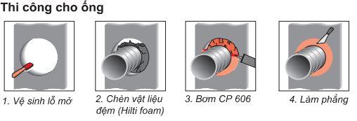 Mô tả phương thức thi công cơ bản cho CP 606