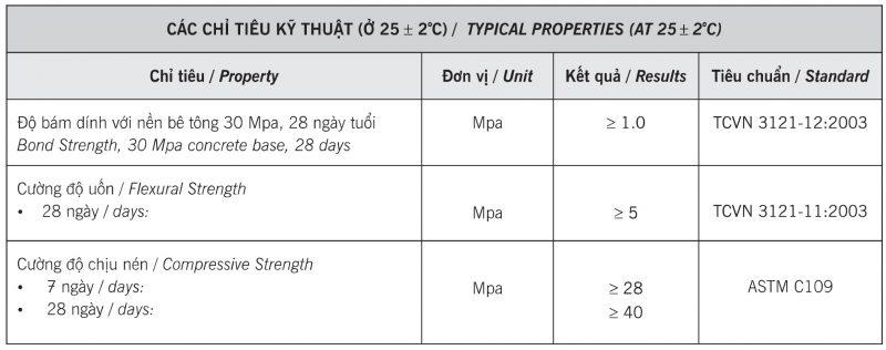 Thông số kỹ thuật vữa sửa chữa bê tông Mortar R